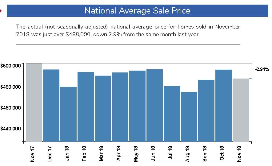 주택가격.jpg